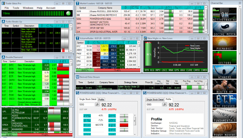 Trade Ideas Review - Is This the Best Scanning Tool on the