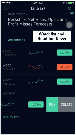 Robinhood Watch lists