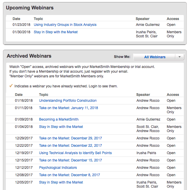 MarketSmith Webinars