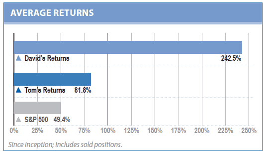 Stock Advisor Historic Returns
