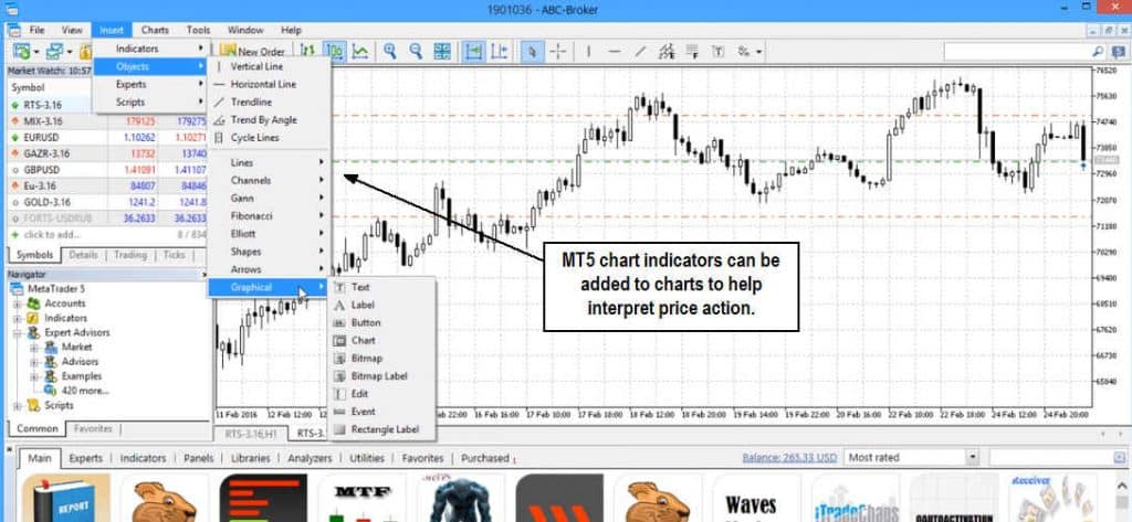 MetaTrader 5 Review - Is This the Right Trading Platform For