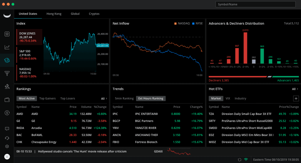 WeBull Broker Review - Are the Free Trades Worth It?