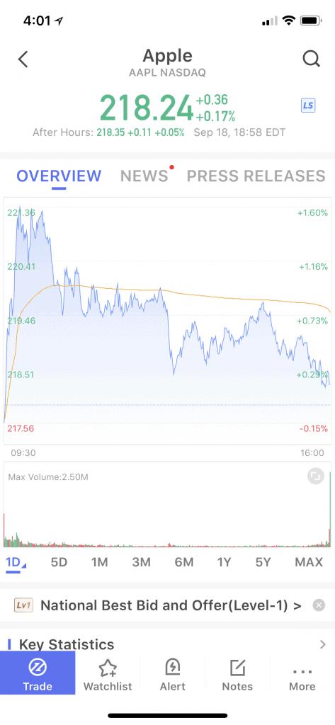 Webull Stocks