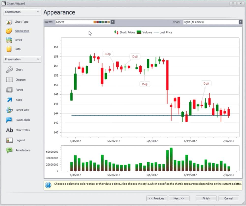 MarketXLS Candlestick Charts
