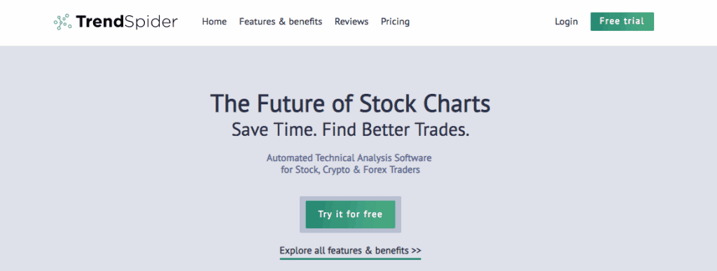 Trendspider Review - Is Automated Technical Analysis Effective?