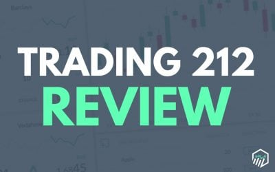Trading 212 Review – Free Trading on Stocks, CFD's and Forex