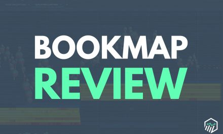 Bookmap Review – A Unique Approach to Stock Analysis