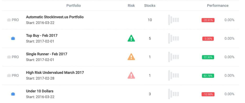 Stockinvest.us Portfolios