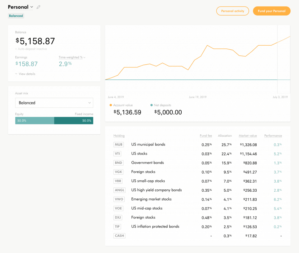 Wealthsimple Platform