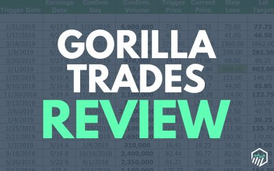 Gorilla Trades Review – A 20-Year Old Stock Picking Service