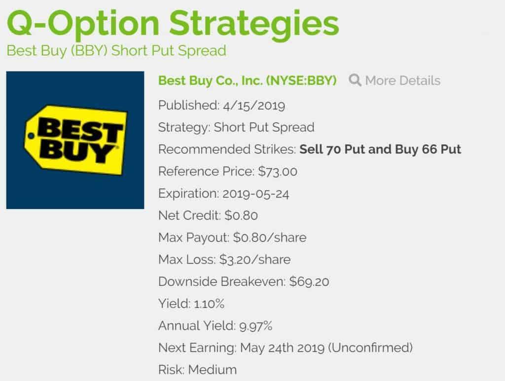 Quantamize Options Trade
