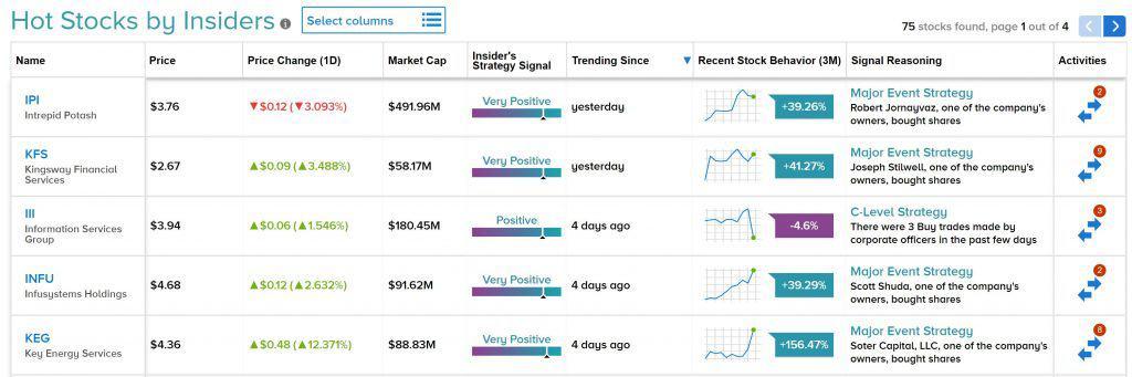 TipRanks Insider Trading