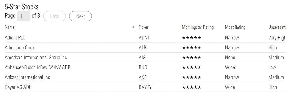 Morningstar 5-Star Stocks