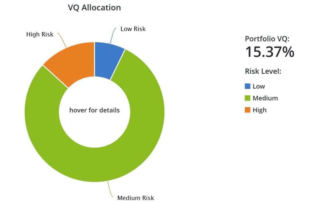 TradeStops PVQ Analyzer
