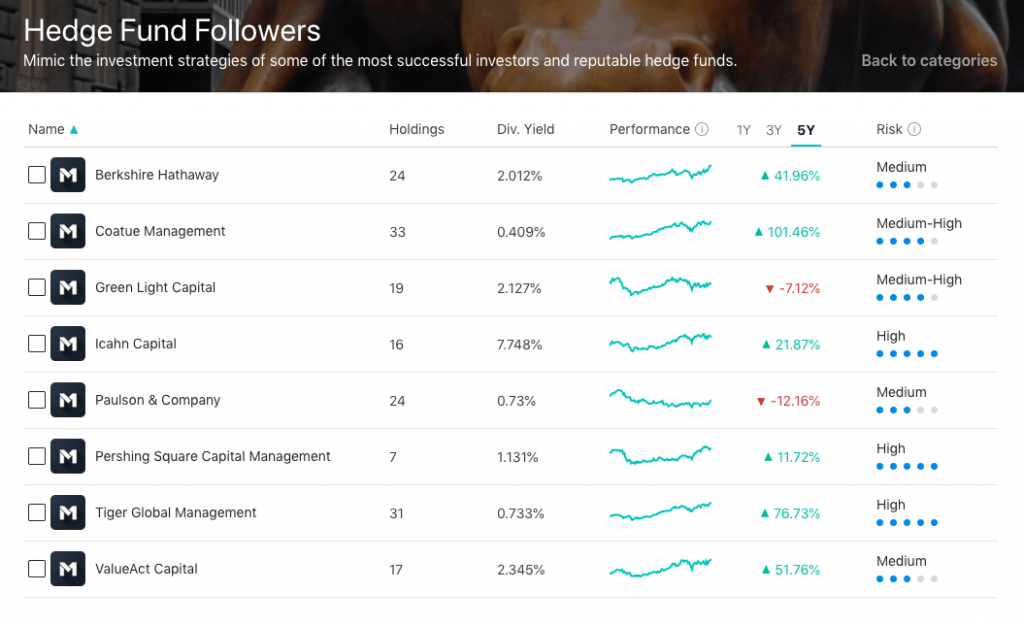 Hedge Fund Followers Portfolios