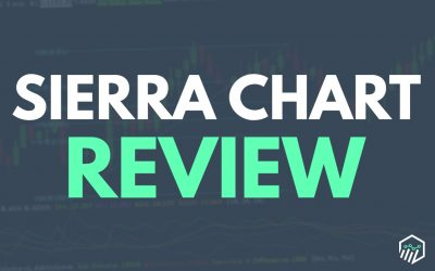 "Sierra Chart Review – An ""Old School"" Charting Platform"