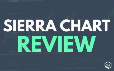 "Sierra Chart Review – An ""Old School"" Charting Platform"