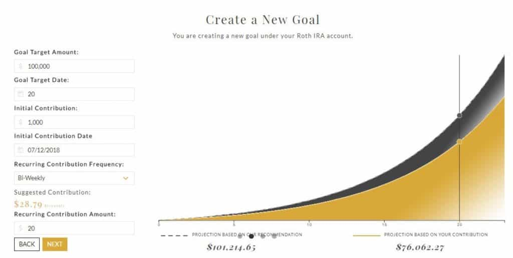 Emperor Investments Goal Setting