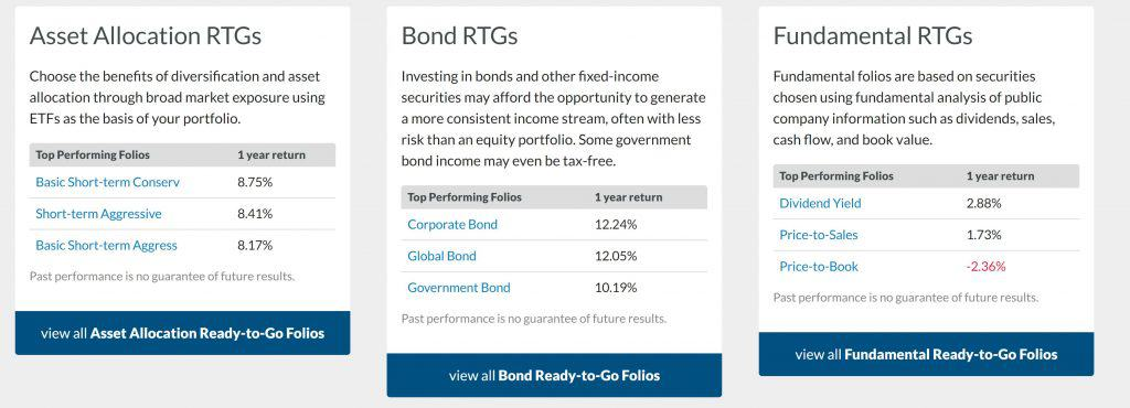 FolioInvesting RTG Folio Classes