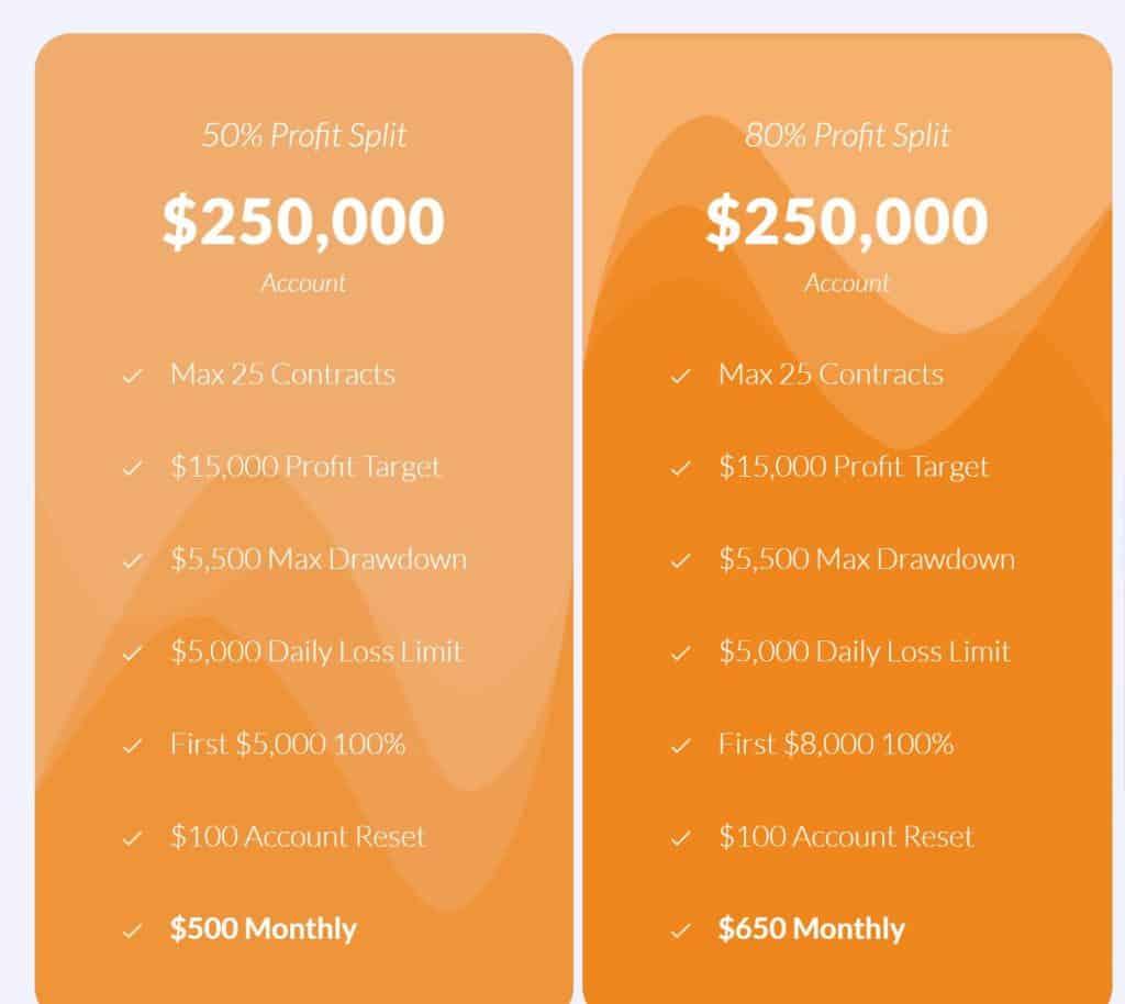 OneUp Trader Pricing