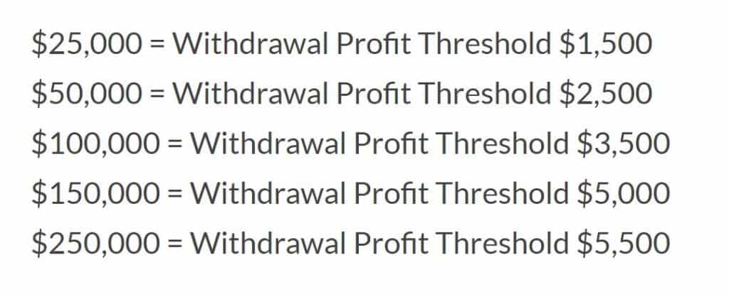 OneUp Trader Withdrawal Limits