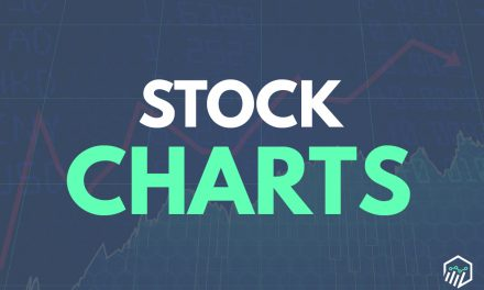 Best Stock Charts – Our Top Rated Charting Platforms