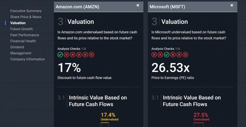 Simply Wall ST Company Comparison
