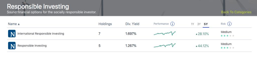 Responsible Investing Portfolios