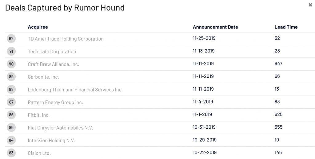 RumorHound - Successful Rumors
