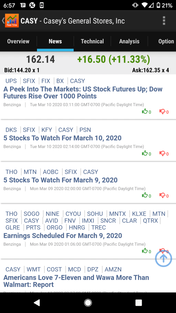 Stock Tracker Stock News