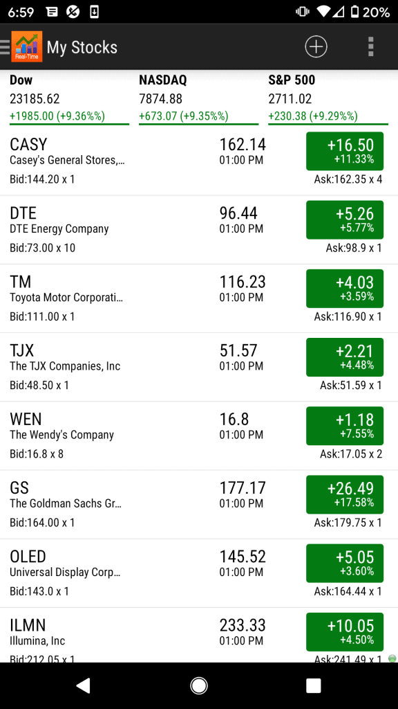 Stock Tracker Watchlist