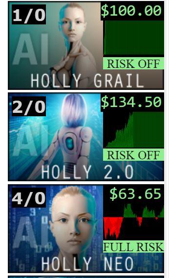 FinViz vs Trade Ideas - Holly
