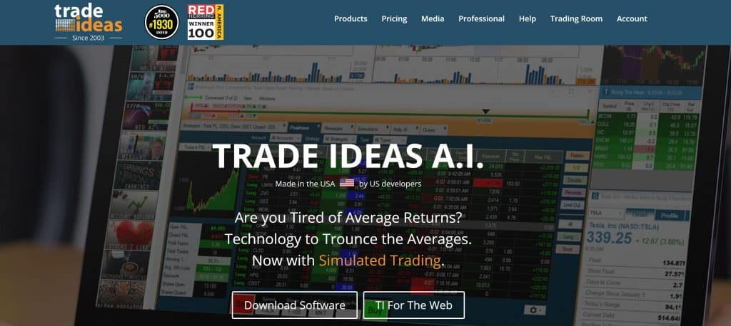 FinViz vs Trade Ideas - Trade Ideas