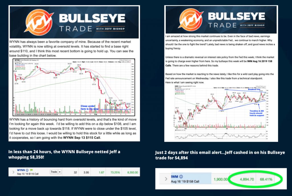 Bullseye Trades Alerts