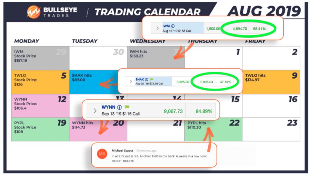 Bullseye Trades Calendar