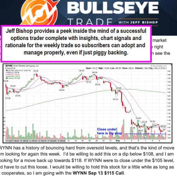 Bullseye Trades Newsletter