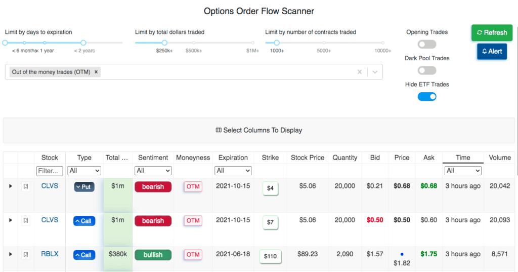 Optionsonar Order Flow Scanner