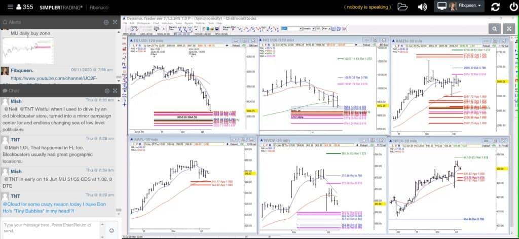 Fibonacci Queen - Trading Room