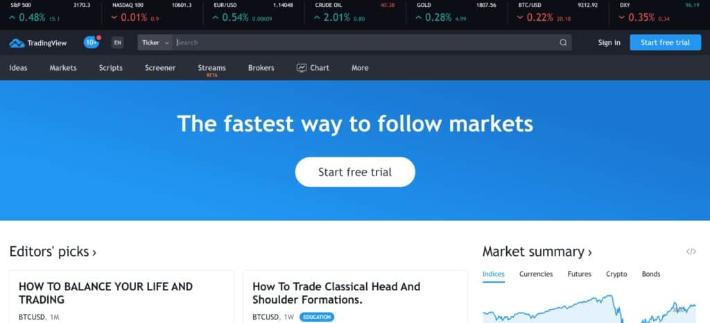 TradingView vs TrendSpider - TradingView