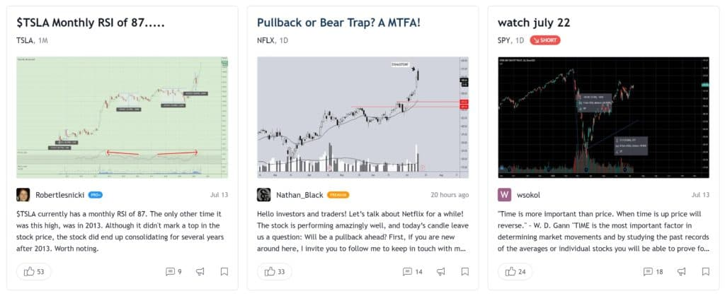 TradingView vs TrendSpider - TradingView Trade Ideas