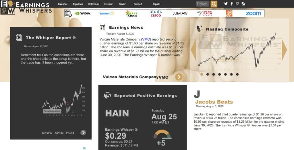 Earnings Whispers Homepage