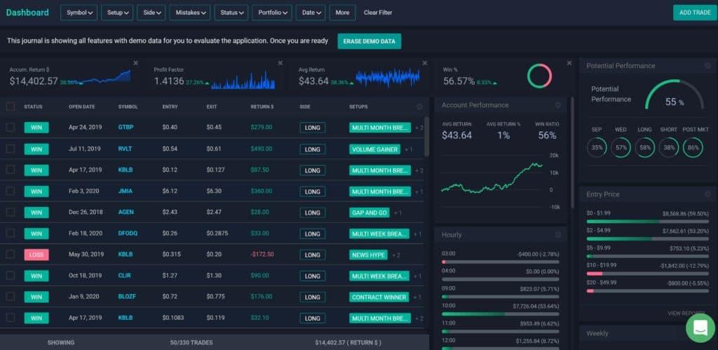 TraderSync Dashboard