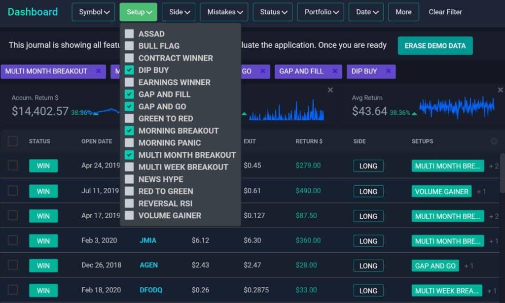 TraderSync Setups