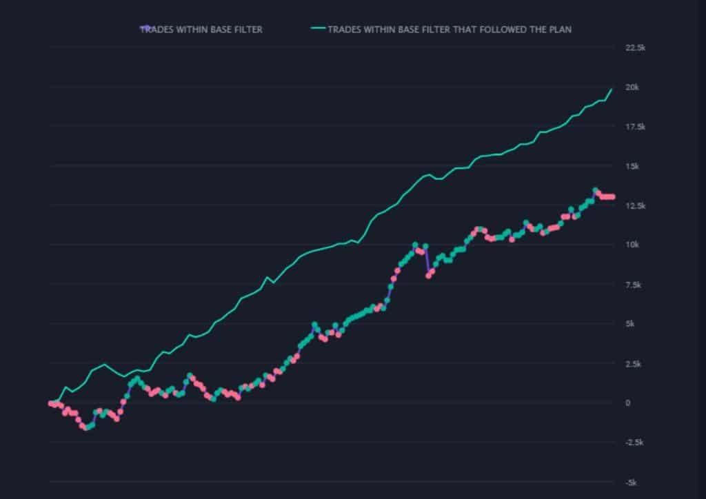 TraderSync Trade Management