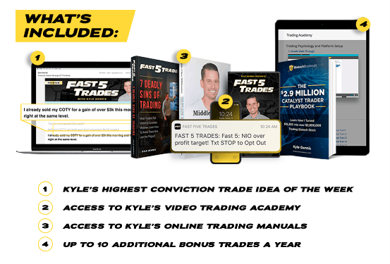 Fast Five Trading Subscription
