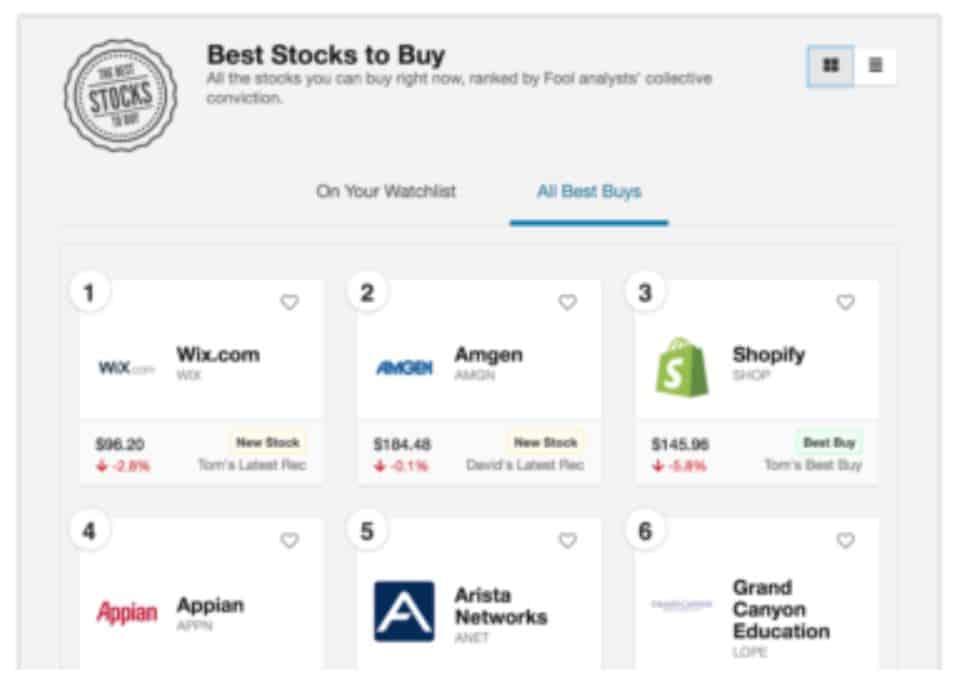 GorillaTrades vs The Motley Fool Stock Advisor - Stock Advisor Picks