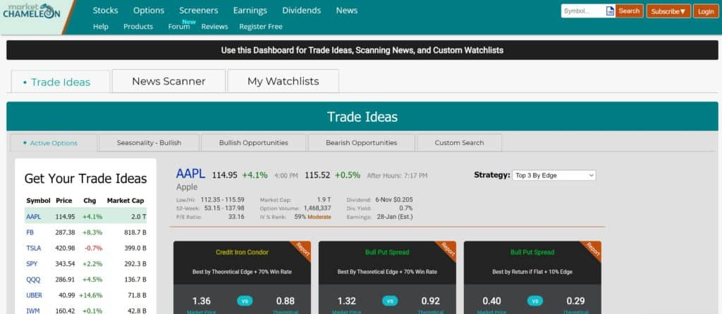 Options Services - Market Chameleon