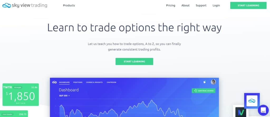 Options Services - Sky View Trading