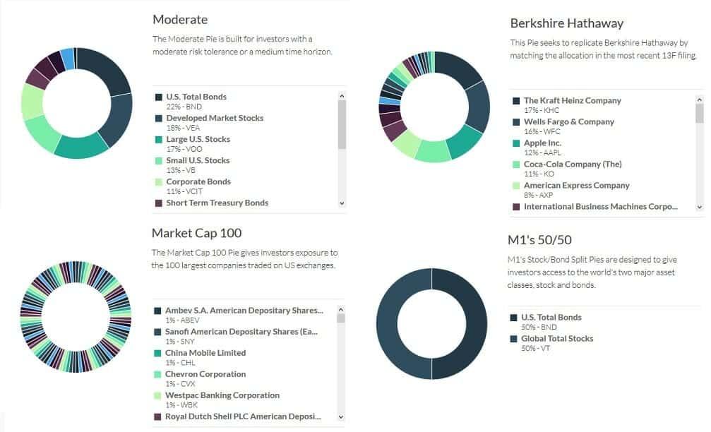 M1 Finance vs. Stash - M1 Finance Expert Portfolios