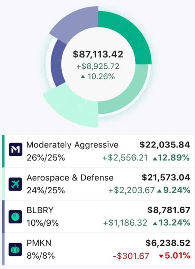M1 Finance vs. Betterment - M1 Finance Portfolio